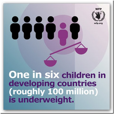 1 in 6 children is underweight