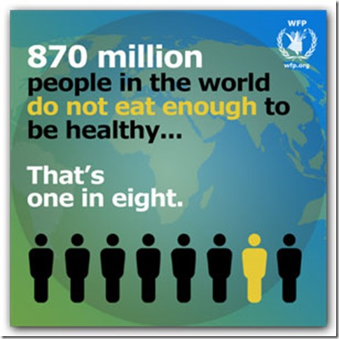 870 million people do not eat enough
