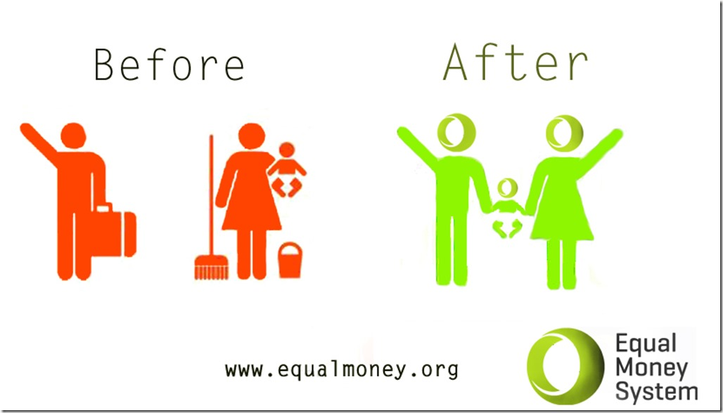 Equal Money For All Equals